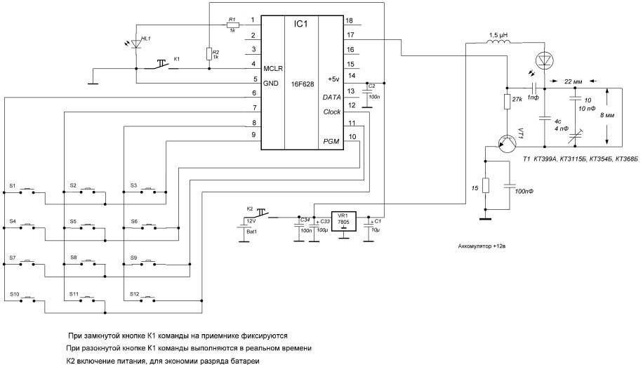 Рис.1 Схема кодера