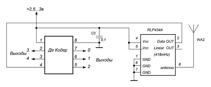 Рис.1 Схема приемника команд